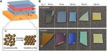 nanoscale films oxf photonics